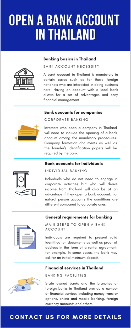 Open a Bank Account in Thailand
